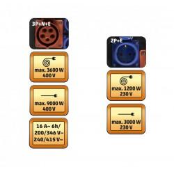 Tambur cablu priza 230V, 400V trifazic, 25m, H07RN-F 5G2,5 mm2  IP44 Home