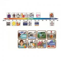 Tester PH digital pentru lichide, LCD, functie termometru, accesorii incluse