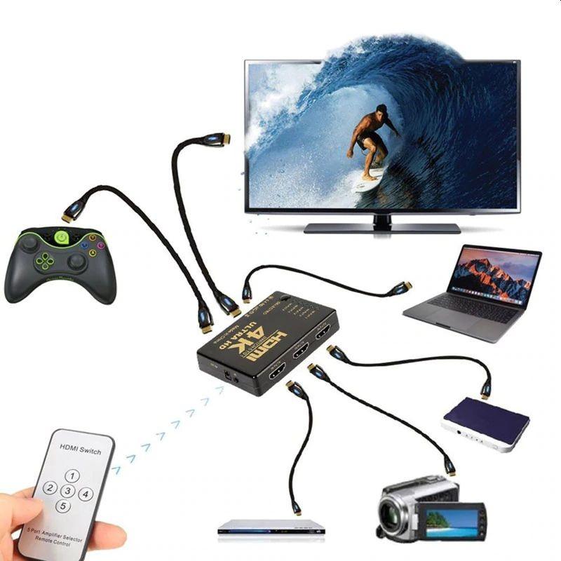 Switch 3x1 splitter HDMI 4K Ultra HD, 3D, telecomanda, 2 moduri functionare, 3.4Gpbs
